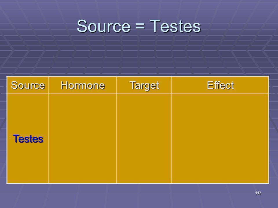 113 Source = Testes SourceHormoneTargetEffect Testes