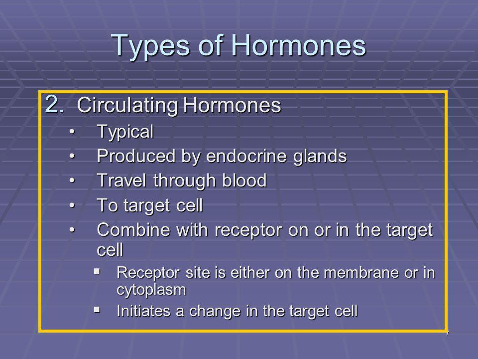 7 Types of Hormones 2.