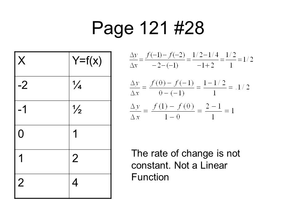 Page 121 #28 XY=f(x) -2¼ ½ 01 12 24 The rate of change is not constant. Not a Linear Function