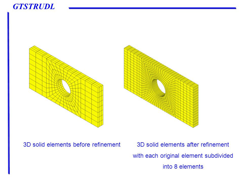 GTSTRUDL 3D solid elements before refinement3D solid elements after refinement with each original element subdivided into 8 elements
