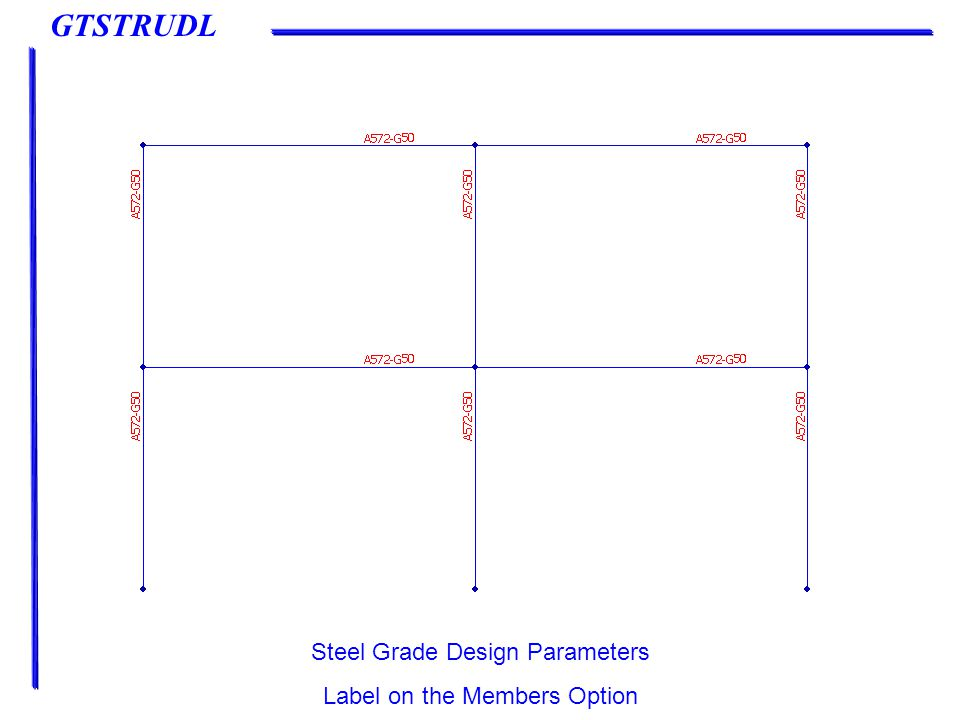 GTSTRUDL Steel Grade Design Parameters Label on the Members Option