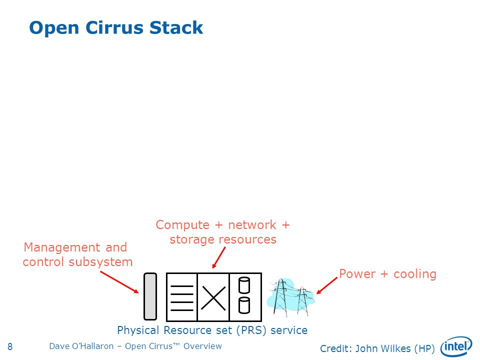 9 Dave O'Hallaron – Open Cirrus™ Overview Open Cirrus Stack PRS service ResearchTashiNFS storage service HDFS storage service PRS clients, each with their own physical data center