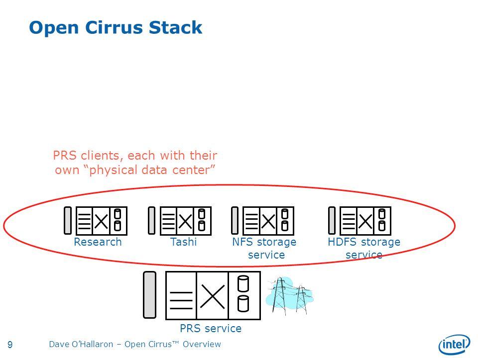 10 Dave O'Hallaron – Open Cirrus™ Overview Open Cirrus Stack PRS service ResearchTashiNFS storage service HDFS storage service Virtual cluster Virtual clusters (e.g., Tashi)