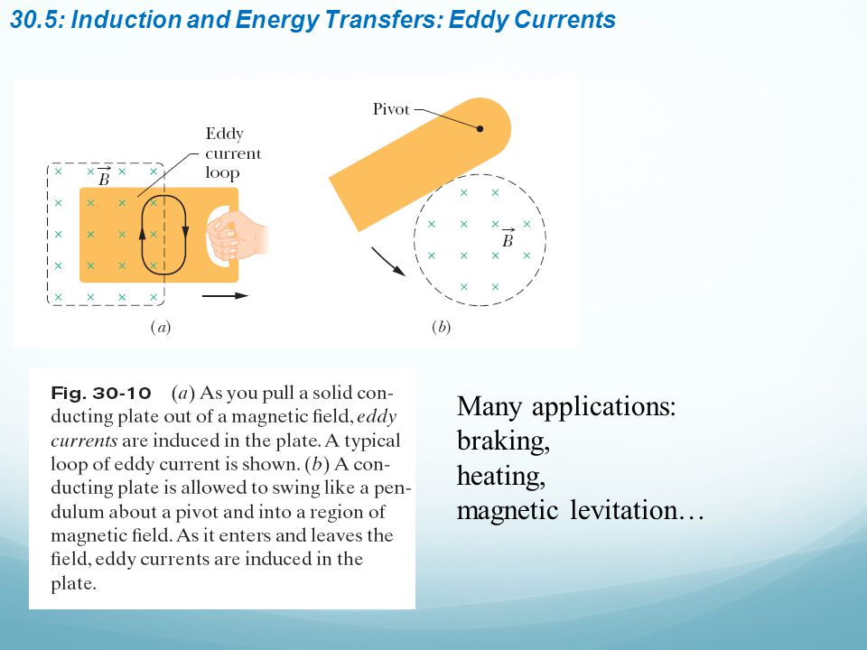 30.5: Induction and Energy Transfers: Eddy Currents Many applications: braking, heating, magnetic levitation…
