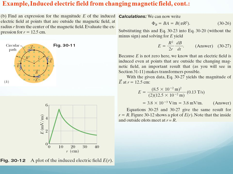 Example, Induced electric field from changing magnetic field, cont.: