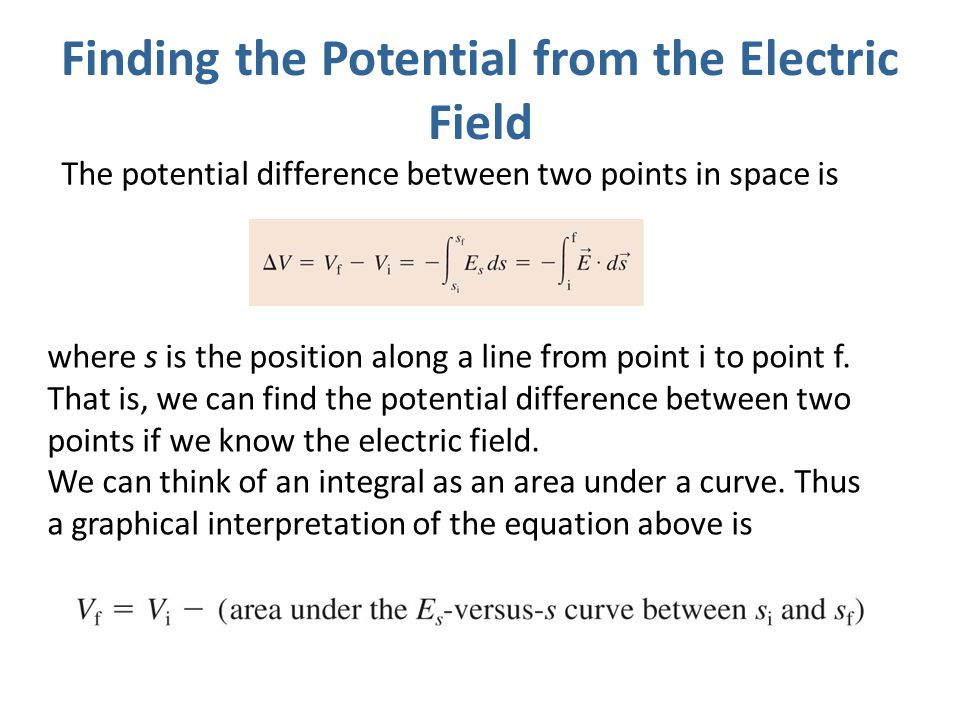 EXAMPLE 30.4 Finding E from the slope of V QUESTION: