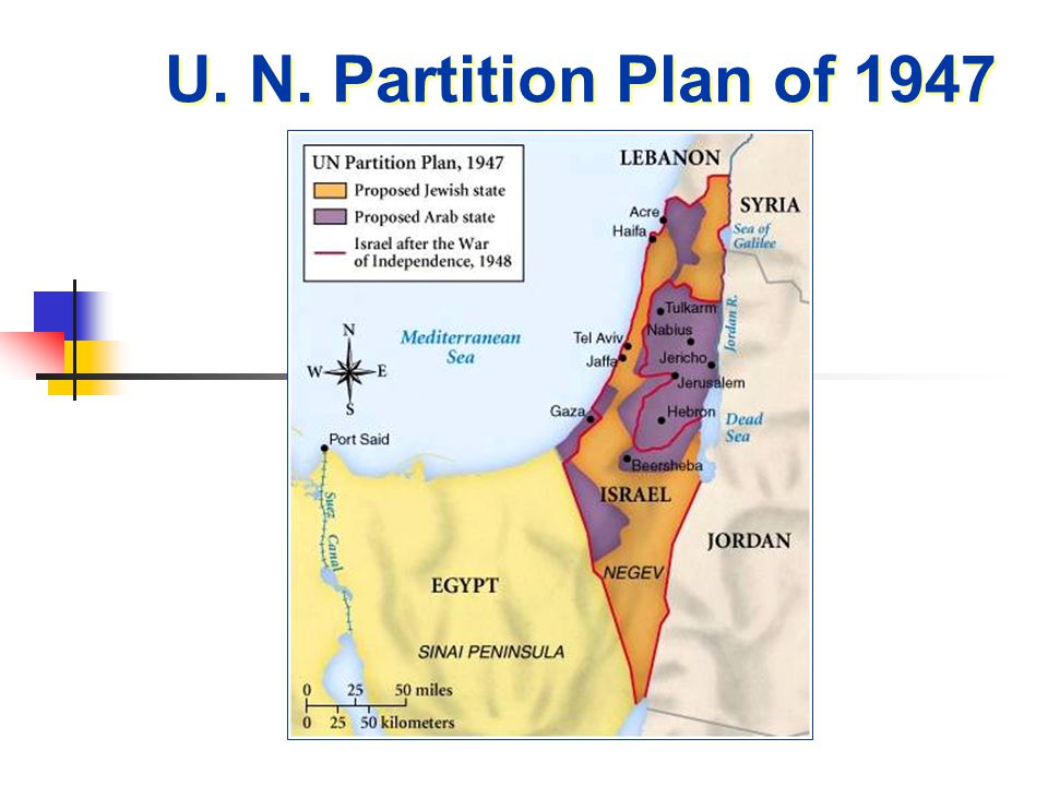 Palestine Populatio n in 1946