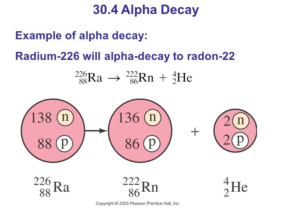 30.4 Alpha Decay Example of alpha decay: Radium-226 will alpha-decay to radon-22