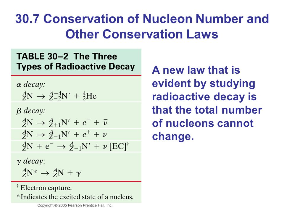 30.7 Conservation of Nucleon Number and Other Conservation Laws A new law that is evident by studying radioactive decay is that the total number of nu