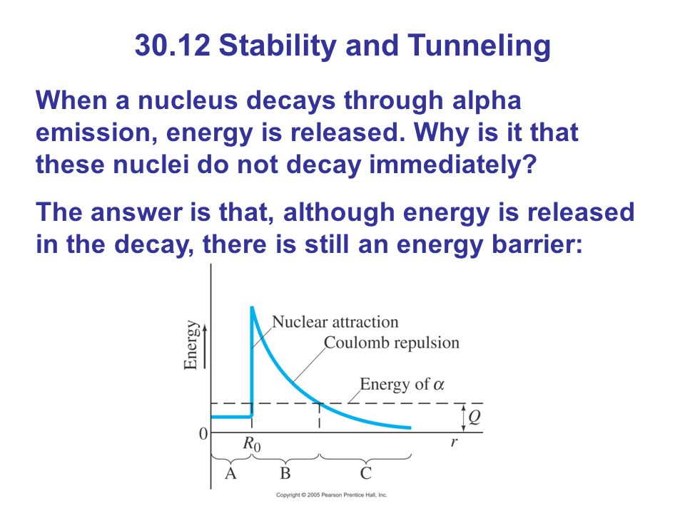 30.12 Stability and Tunneling When a nucleus decays through alpha emission, energy is released. Why is it that these nuclei do not decay immediately?