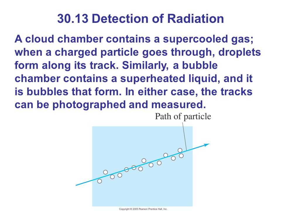 30.13 Detection of Radiation A cloud chamber contains a supercooled gas; when a charged particle goes through, droplets form along its track. Similarl