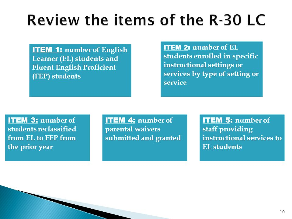10 ITEM 1: number of English Learner (EL) students and Fluent English Proficient (FEP) students ITEM 2: number of EL students enrolled in specific instructional settings or services by type of setting or service ITEM 3: number of students reclassified from EL to FEP from the prior year ITEM 4: number of parental waivers submitted and granted ITEM 5: number of staff providing instructional services to EL students