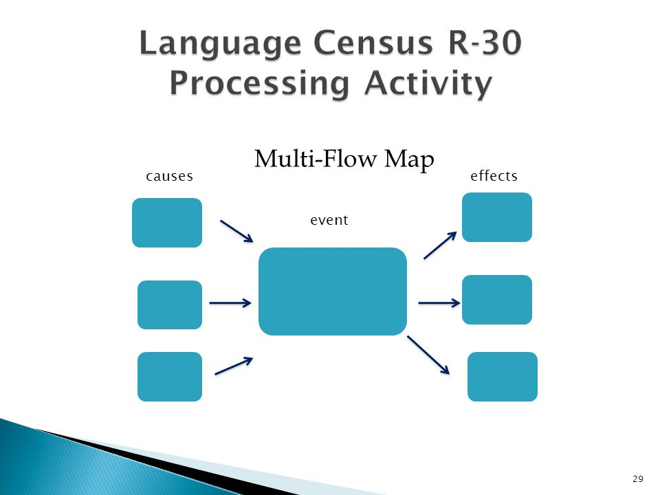 Multi-Flow Map 29 causes event effects