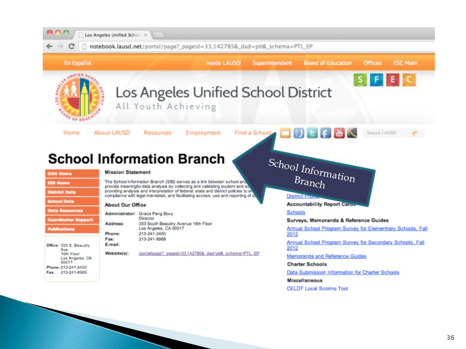 36 School Information Branch