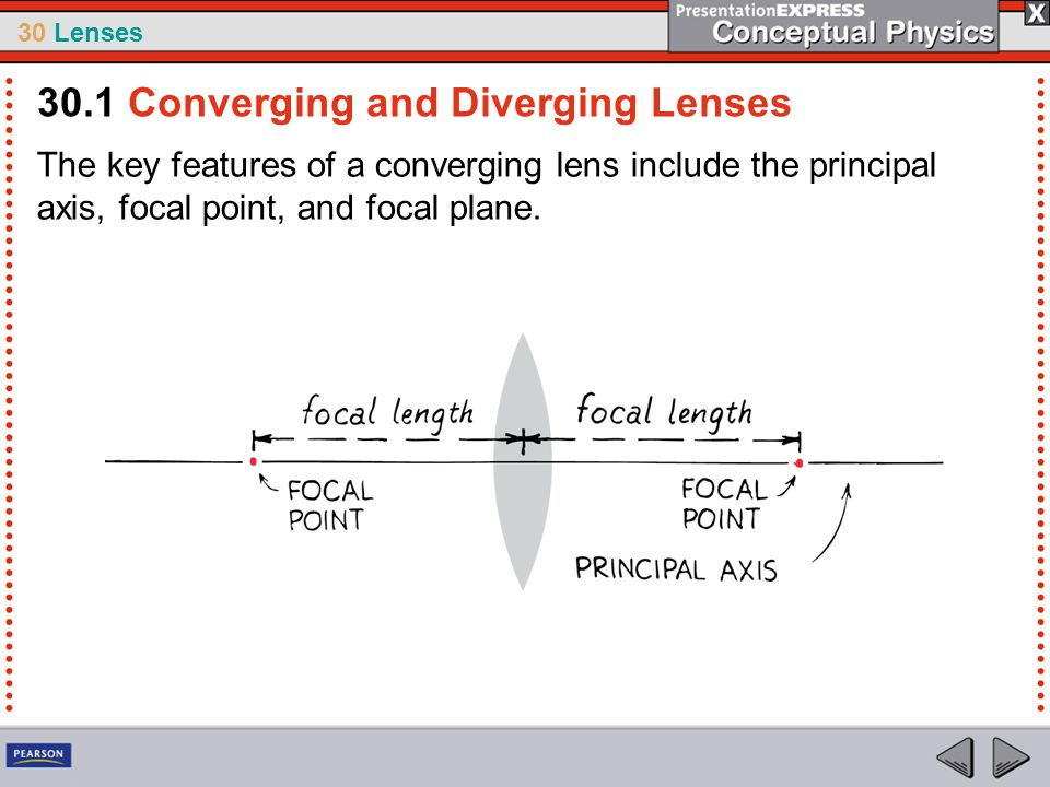 30 Lenses The key features of a converging lens include the principal axis, focal point, and focal plane. 30.1 Converging and Diverging Lenses