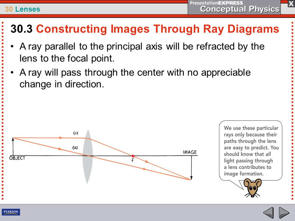 30 Lenses A ray parallel to the principal axis will be refracted by the lens to the focal point. A ray will pass through the center with no appreciabl