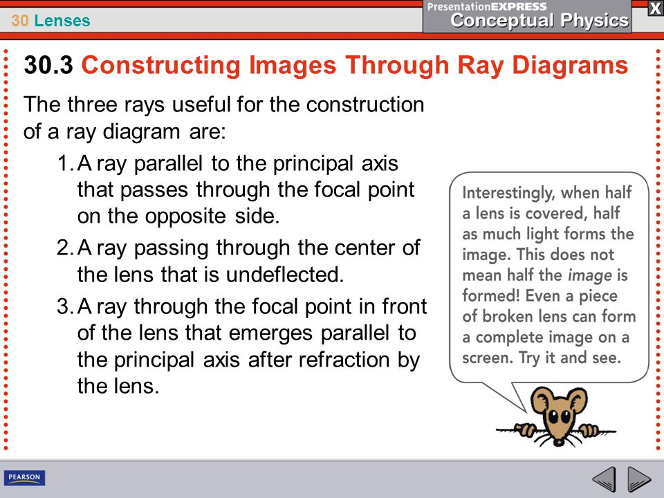 30 Lenses The three rays useful for the construction of a ray diagram are: 1.A ray parallel to the principal axis that passes through the focal point