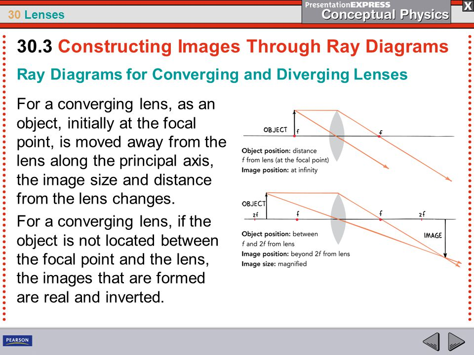30 Lenses Ray Diagrams for Converging and Diverging Lenses For a converging lens, as an object, initially at the focal point, is moved away from the l
