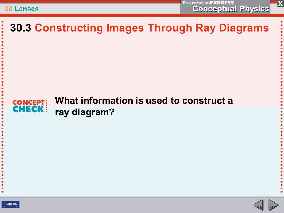 30 Lenses What information is used to construct a ray diagram? 30.3 Constructing Images Through Ray Diagrams