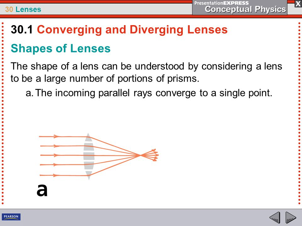 30 Lenses Shapes of Lenses The shape of a lens can be understood by considering a lens to be a large number of portions of prisms. a.The incoming para