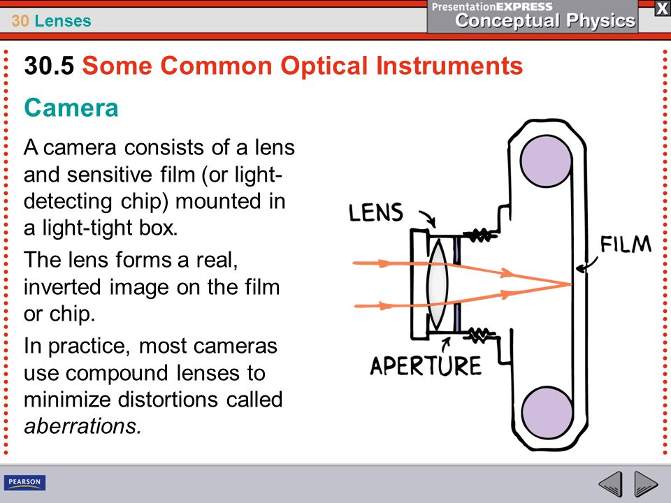 30 Lenses Camera A camera consists of a lens and sensitive film (or light- detecting chip) mounted in a light-tight box. The lens forms a real, invert