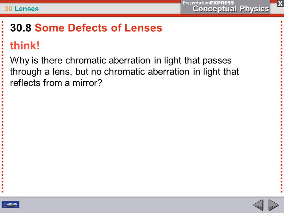 30 Lenses think! Why is there chromatic aberration in light that passes through a lens, but no chromatic aberration in light that reflects from a mirr