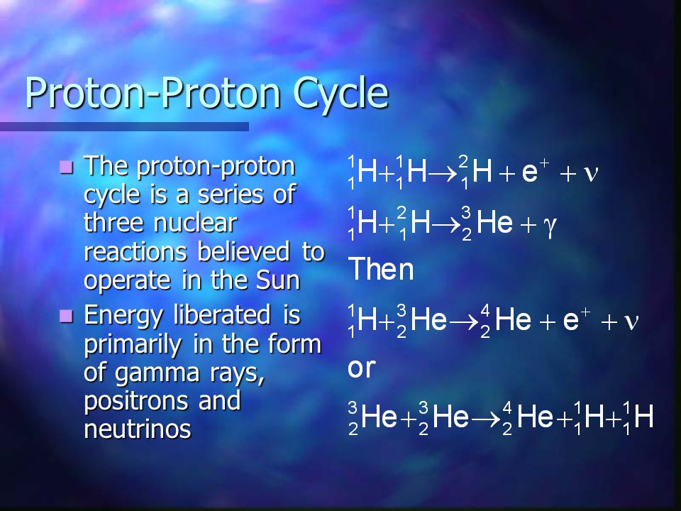 Proton-Proton Cycle The proton-proton cycle is a series of three nuclear reactions believed to operate in the Sun The proton-proton cycle is a series