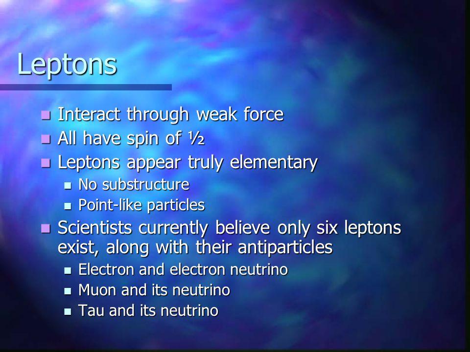 Leptons Interact through weak force Interact through weak force All have spin of ½ All have spin of ½ Leptons appear truly elementary Leptons appear t