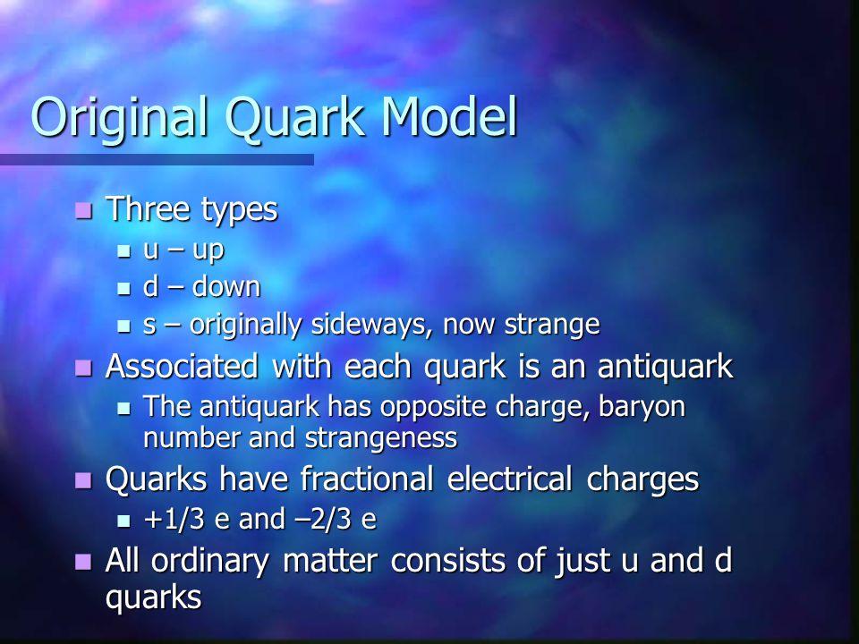 Original Quark Model Three types Three types u – up u – up d – down d – down s – originally sideways, now strange s – originally sideways, now strange