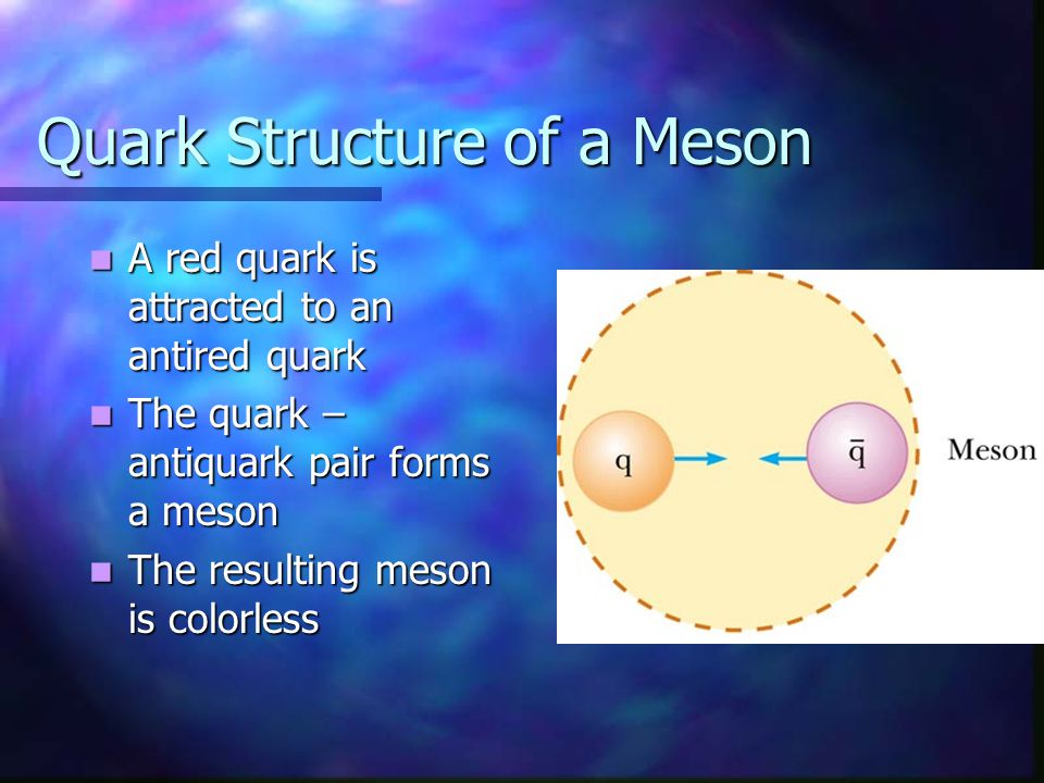 Quark Structure of a Meson A red quark is attracted to an antired quark A red quark is attracted to an antired quark The quark – antiquark pair forms