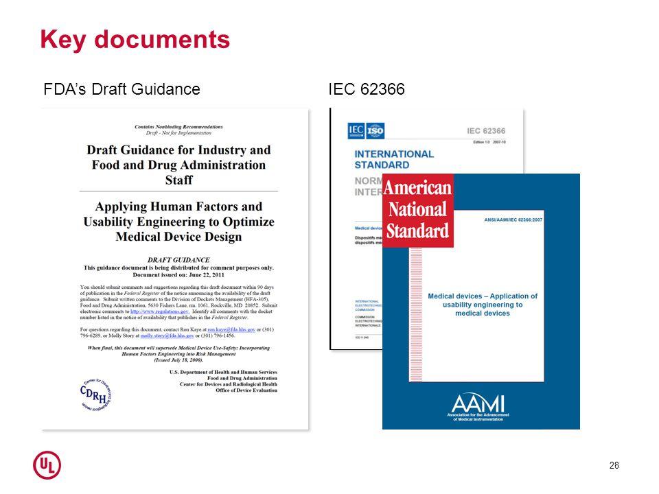 Key documents 28 IEC 62366FDA's Draft Guidance