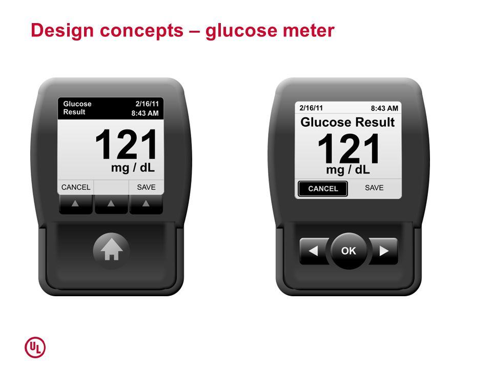 Design concepts – glucose meter