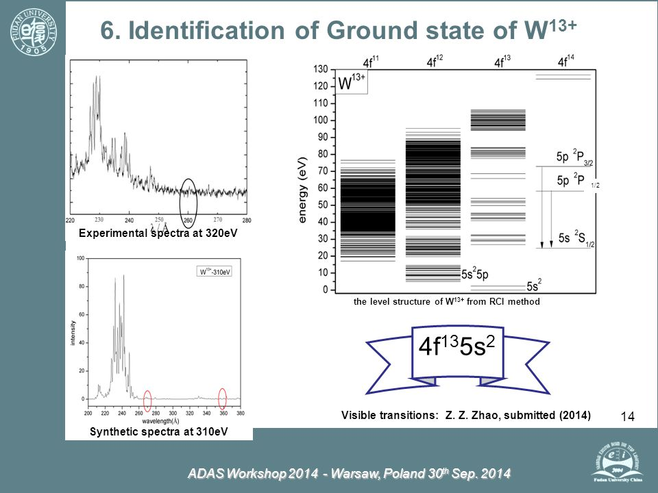 ADAS Workshop 2014 - Warsaw, Poland 30 th Sep. 2014 14 6. Identification of Ground state of W 13+ the level structure of W 13+ from RCI method Experim