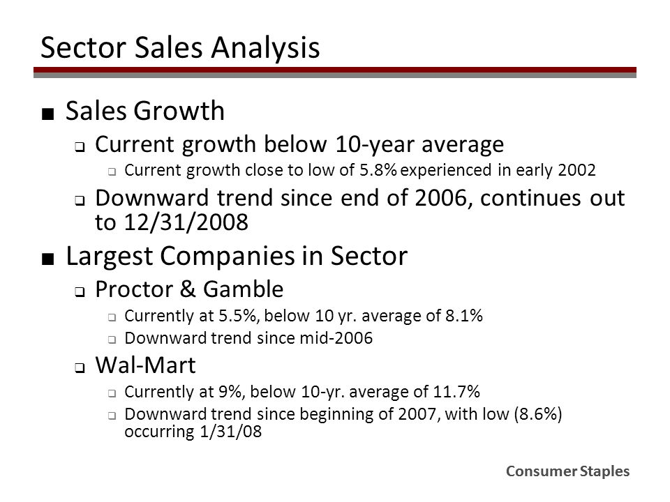Sector Sales Analysis ■ Sales Growth  Current growth below 10-year average  Current growth close to low of 5.8% experienced in early 2002  Downward trend since end of 2006, continues out to 12/31/2008 ■ Largest Companies in Sector  Proctor & Gamble  Currently at 5.5%, below 10 yr.