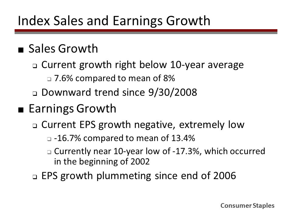 Consumer Staples Index Sales and Earnings Growth ■ Sales Growth  Current growth right below 10-year average  7.6% compared to mean of 8%  Downward trend since 9/30/2008 ■ Earnings Growth  Current EPS growth negative, extremely low  -16.7% compared to mean of 13.4%  Currently near 10-year low of -17.3%, which occurred in the beginning of 2002  EPS growth plummeting since end of 2006