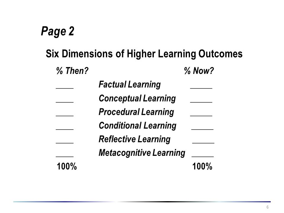 6 Page 2 Six Dimensions of Higher Learning Outcomes % Then?% Now? ____Factual Learning _____ ____Conceptual Learning _____ ____Procedural Learning ___