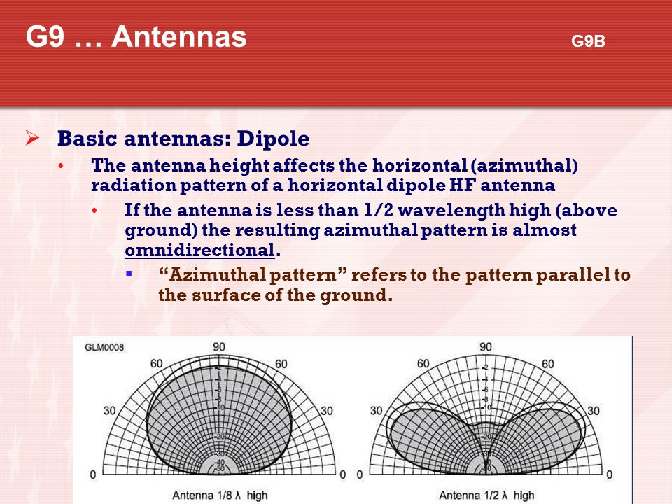 G9 … Antennas G9B  Basic antennas: Dipole The antenna height affects the horizontal (azimuthal) radiation pattern of a horizontal dipole HF antenna I