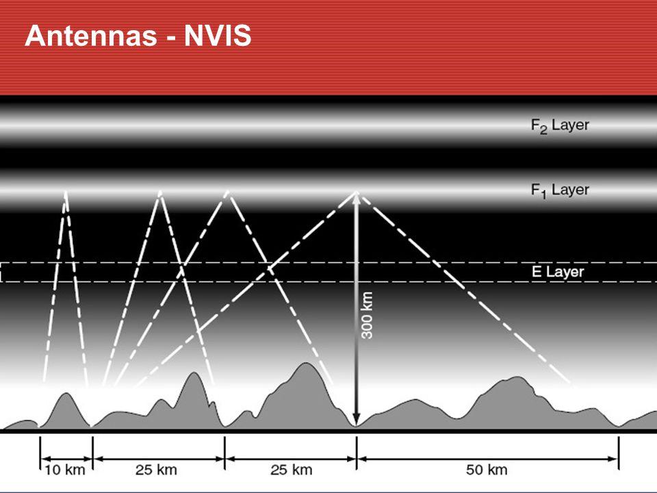 Antennas - NVIS