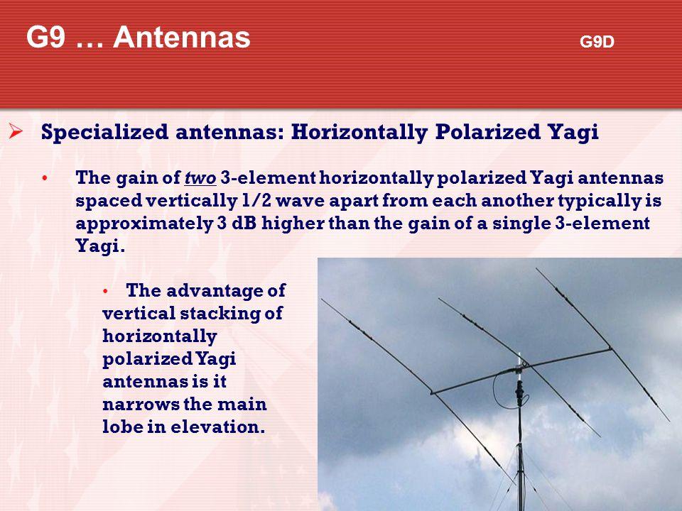 G9 … Antennas G9D  Specialized antennas: Horizontally Polarized Yagi The gain of two 3-element horizontally polarized Yagi antennas spaced vertically