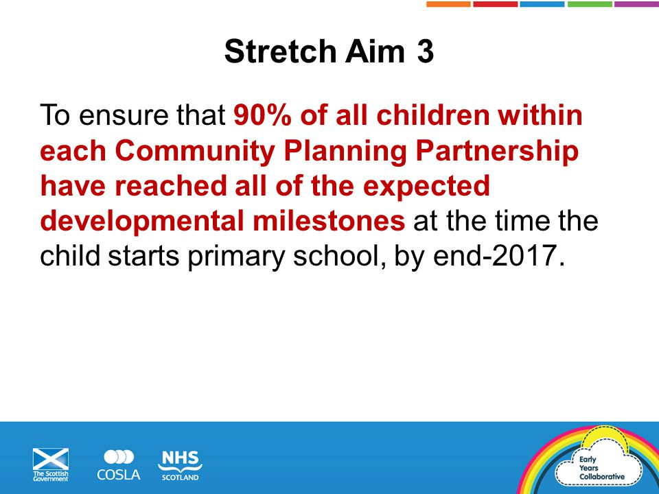 Stretch Aim 3 To ensure that 90% of all children within each Community Planning Partnership have reached all of the expected developmental milestones at the time the child starts primary school, by end-2017.