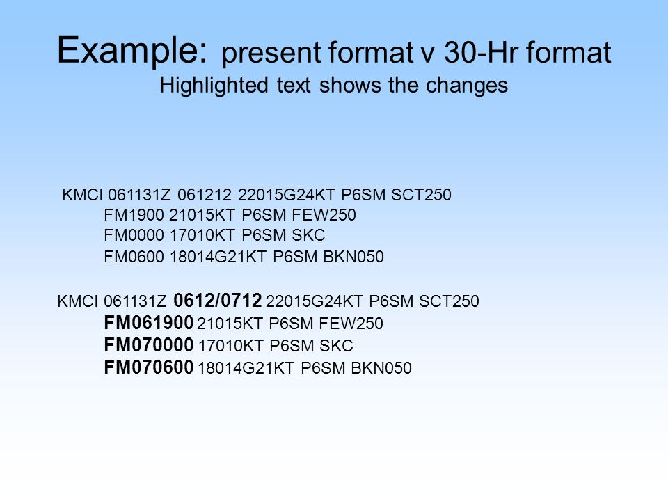 Decoding the 30-Hour TAF Format 30-Hour Format Applies to all TAFs regardless of Valid Period The change: add the date to each time group.