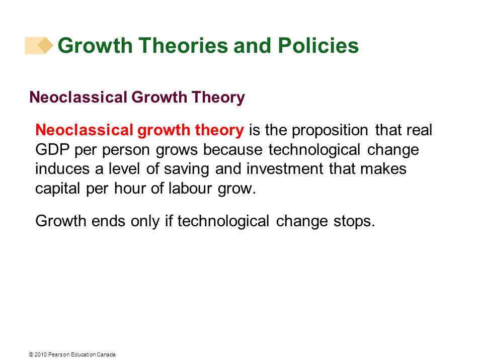 © 2010 Pearson Education Canada Neoclassical Growth Theory Neoclassical growth theory is the proposition that real GDP per person grows because technological change induces a level of saving and investment that makes capital per hour of labour grow.