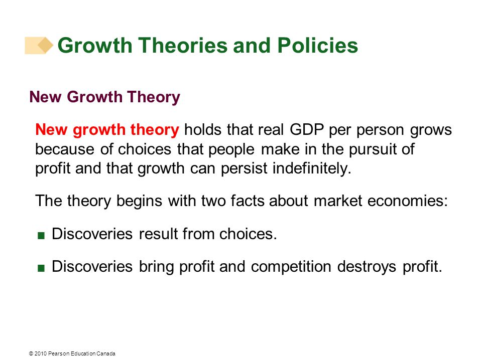 © 2010 Pearson Education Canada New Growth Theory New growth theory holds that real GDP per person grows because of choices that people make in the pursuit of profit and that growth can persist indefinitely.