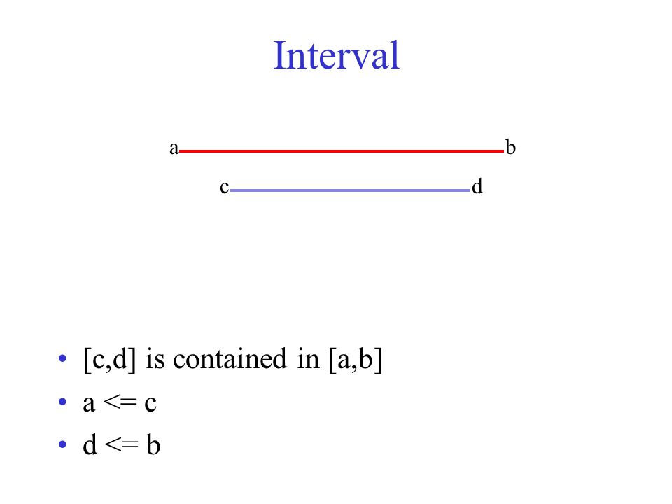 Interval [c,d] is contained in [a,b] a <= c d <= b ab cd