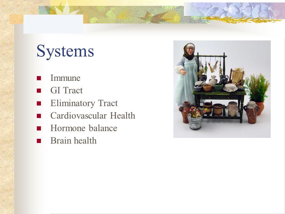 Systems Immune GI Tract Eliminatory Tract Cardiovascular Health Hormone balance Brain health
