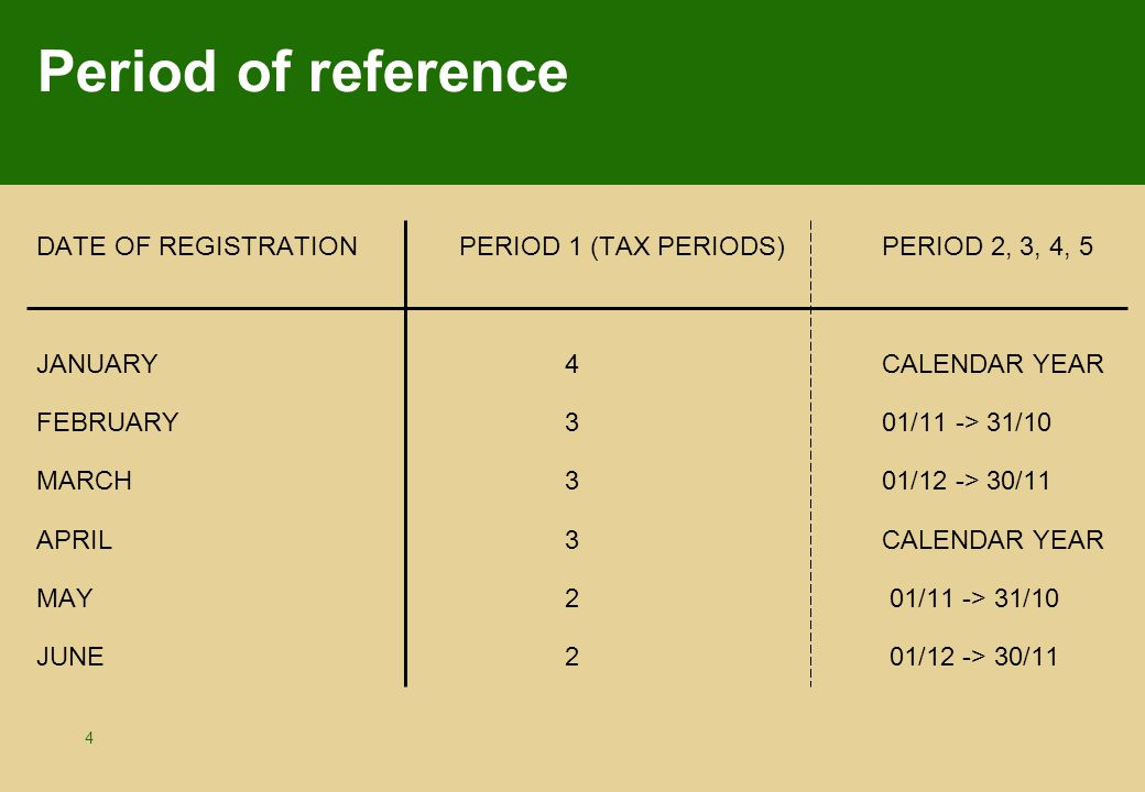 4 Period of reference DATE OF REGISTRATIONPERIOD 1 (TAX PERIODS)PERIOD 2, 3, 4, 5 JANUARY4CALENDAR YEAR FEBRUARY301/11 -> 31/10 MARCH301/12 -> 30/11 APRIL3CALENDAR YEAR MAY2 01/11 -> 31/10 JUNE2 01/12 -> 30/11