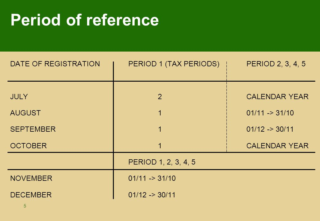16 Adjustment per year: third period Adjustment for the third period 1/12  30/11 2008 The definitive ratio for the period calculated on the basis of the turnover is 20 p.c.