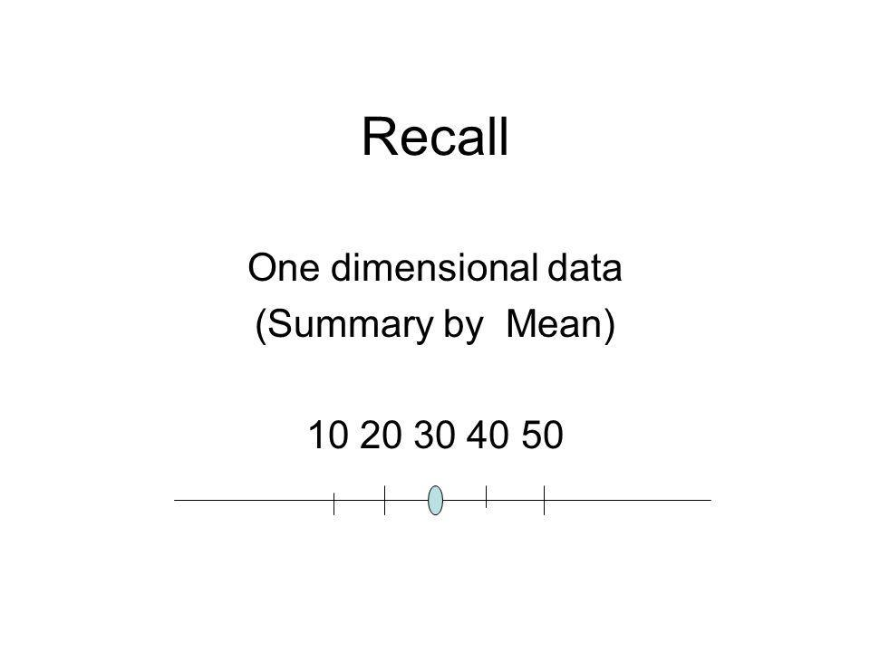 Recall One dimensional data (Summary by Mean) 10 20 30 40 50