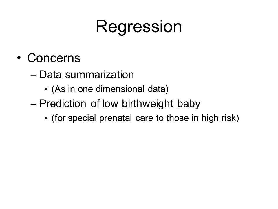 Scatter plot Birth weight Estriol