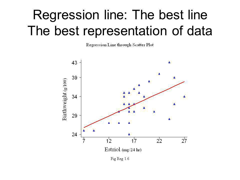 Regression line: The best line The best representation of data